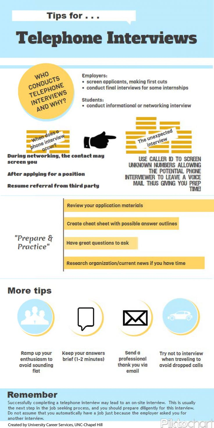 Tips For Phone Interviews Infographic By UNC Chapel Hill