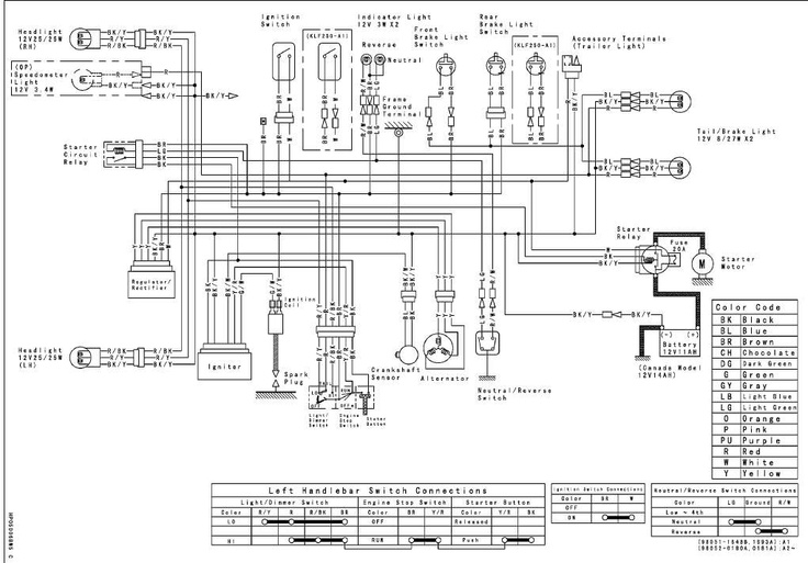 kawasaki atv wiring diagram for pinterest