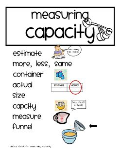25+ best ideas about Capacity activities on Pinterest