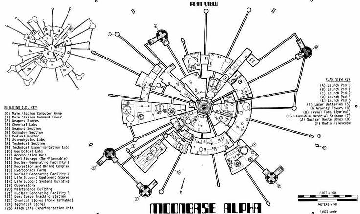 Space: 1999 Moonbase Alpha #space1999 #moonbasealpha