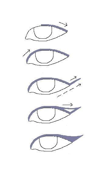 25+ best ideas about Winged Eyeliner Tutorial on Pinterest