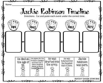 Jackie Robinson Timeline Cut and Paste FREEBIE!I am