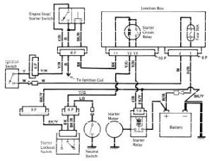 Kawasaki Vulcan Vn750 Electrical System And Wiring Diagram
