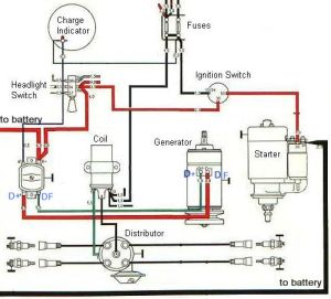 Ignition and charging system diagram | BAJA BUGS | Pinterest
