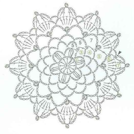 1000 Ideas About Crochet Doily Diagram
