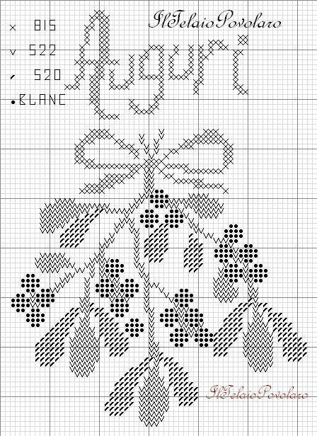 2384 Best images about cross stitch on Pinterest