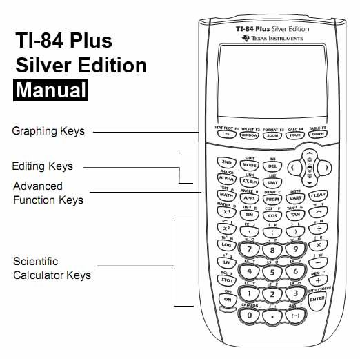 35 best images about Graphing calculator on Pinterest