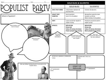 Populist Party Graphic Organizer Lesson handout for US