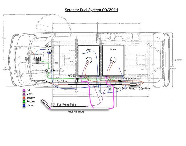 travel trailer interior wiring diagram