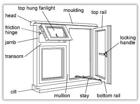 double-glazed-casement-windows-1_1.jpg (468×350