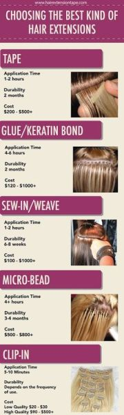 extensions ideas