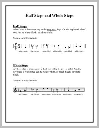 In Music What Does Allegro Mean Math Worksheet 190