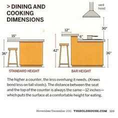 ergonomic chair diagram mid century cane breakfast bar height width ratio 15in=38cm 31in=90cm 42in=105cm 12in=30cm 6in=15cm 30in=76cm ...
