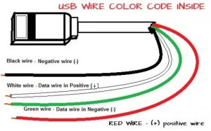 USB Wire Color Code and The Four Wires Inside USB wiring
