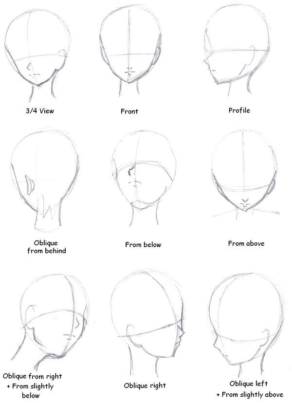 17 Best ideas about Female Face Drawing on Pinterest