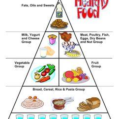 Harvard Food Plate Diagram 2003 Toyota Celica Radio Wiring Worksheets, Cut & Paste Activities, Pyramid | It Is, Salud And Health