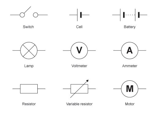 20 best images about Electric circuits on Pinterest