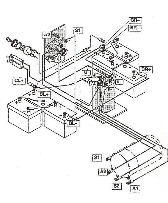 1989 golf cart 36 volt ezgo wiring diagram