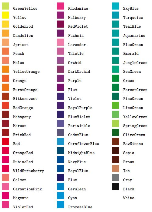 8 best images about Lets Talk Color on Pinterest  Acrylics Cerulean and Color charts