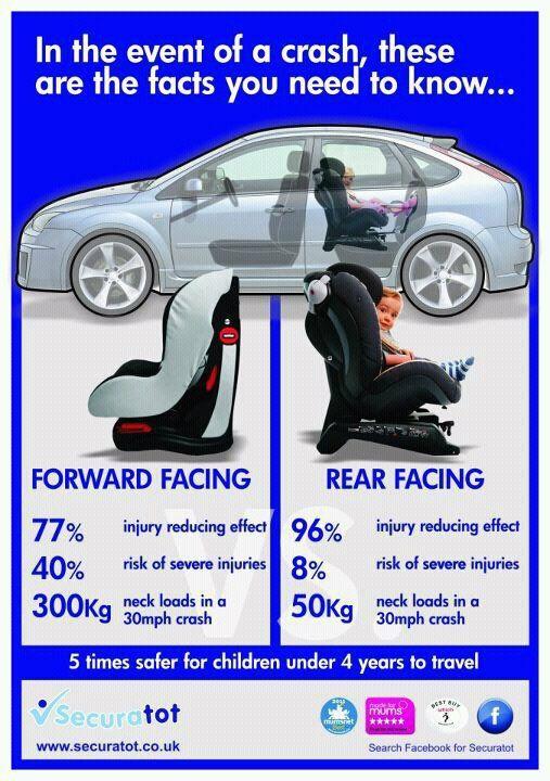 Benefits of rear-facing car seats   CRST stuff   Pinterest ...