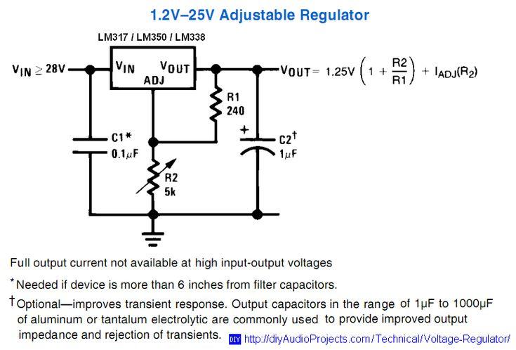 1.2 To 25V Adjustable Voltage Regulator Schematic For