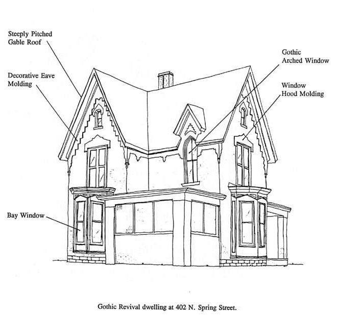 1000+ images about Revivalist Architecture on Pinterest