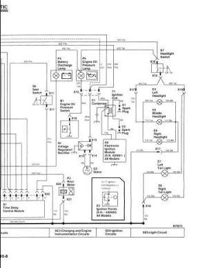 John Deere Wiring Diagram on Weekend Freedom Machines John Deere 318 Problem   Tractor jd