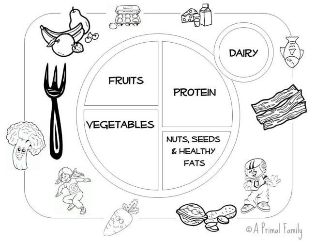 25+ best ideas about Healthy Habits For Kids on Pinterest