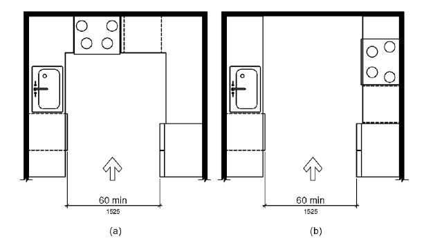 Figure (a) is a plan view of a kitchen with appliances and