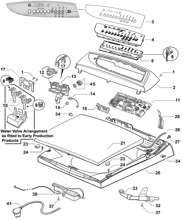 26 best images about APPLIANCES-REPLACEMENT/REPAIRS on
