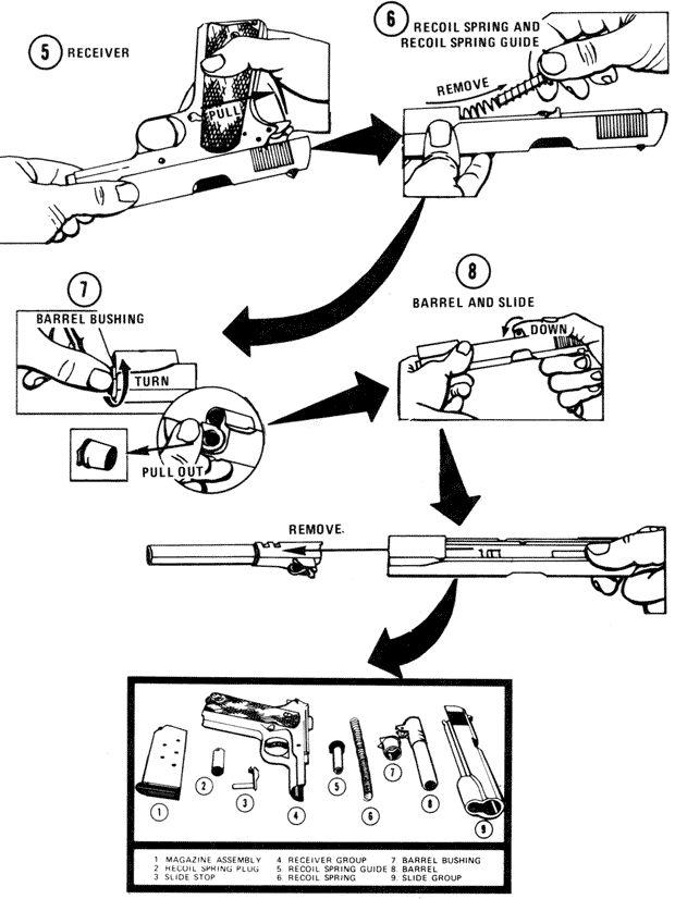 Para Pistols 1911 45 Cal