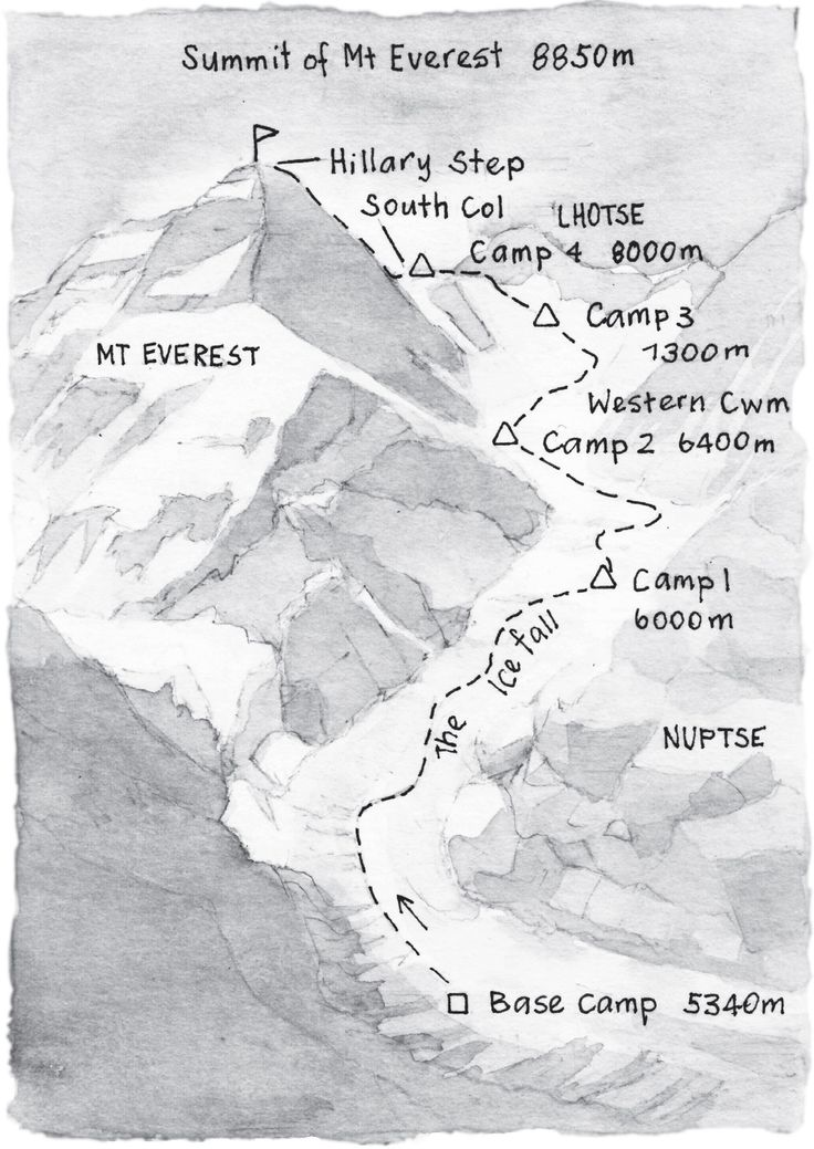 The climbing route from Mount Everest Base Camp to the