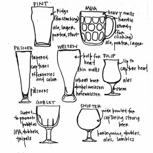 Description Of Drinking Glass Styles