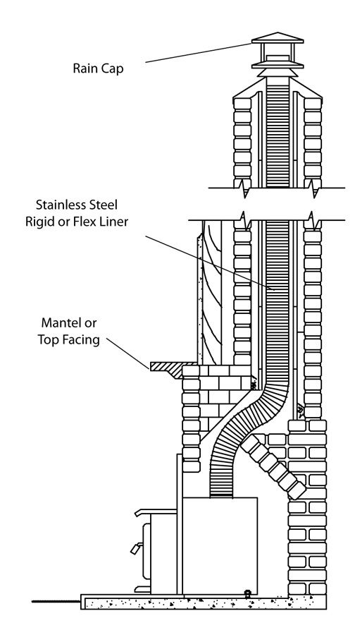 Wood Burning and Gas Inserts » Barnhill Chimney Company