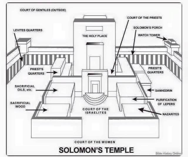 255 best images about Temple at Jerusalem on Pinterest