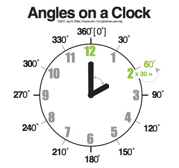 343 best images about Lines & Angles Activities on