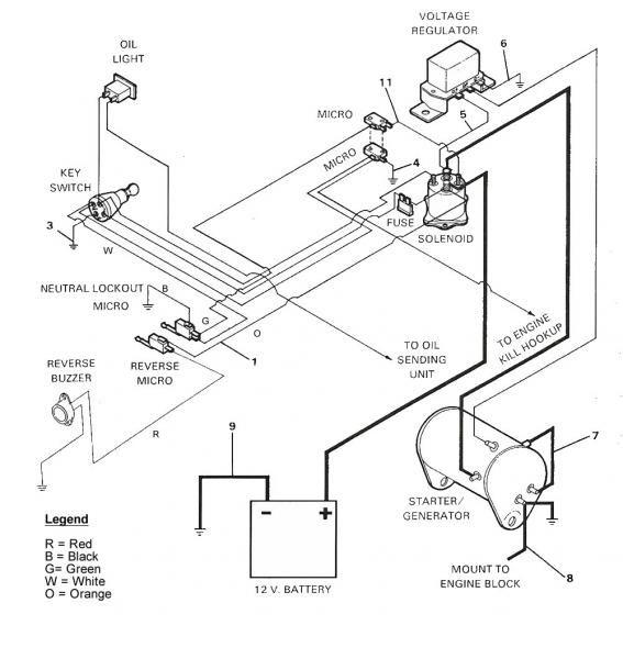 1990 clubcar gas wireing diagram