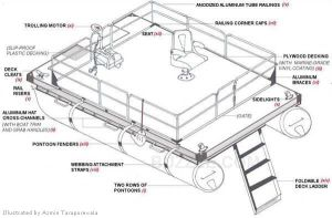 Your Foolproof Guide on How to Build a Pontoon Boat