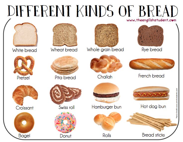Different Types: Different Types Of Bread