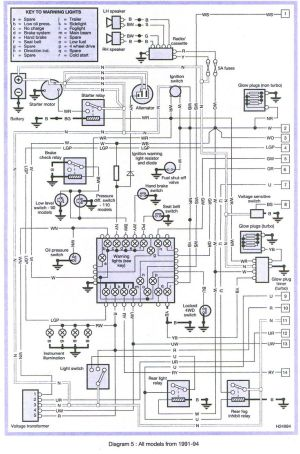 Land Rover Discovery Wiring Diagram | Manual Repair With Engine Schematics | rover | Pinterest