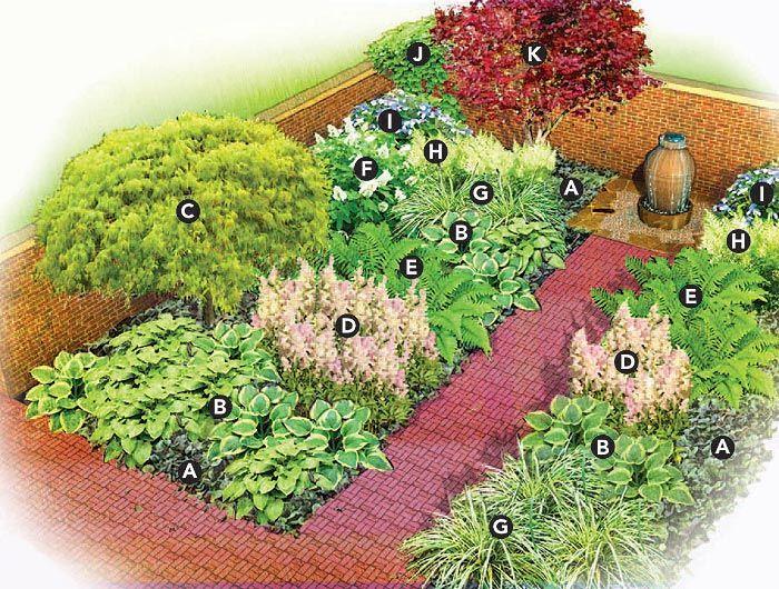 42 Best Images About Lowe's Garden Ideas On Pinterest Gardens