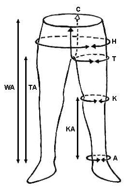 358 best Medieval / SCA Clothing Patterns & Tutorials