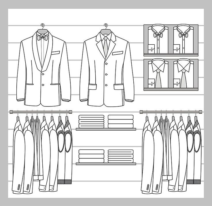 Visual merchandising, Retail stores and Step by step guide