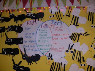 bumble bee diagram cell no labels venn diagrams, bees and ants on pinterest