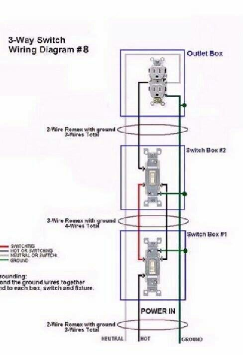 electrical wiring a three way dimmer switch 2