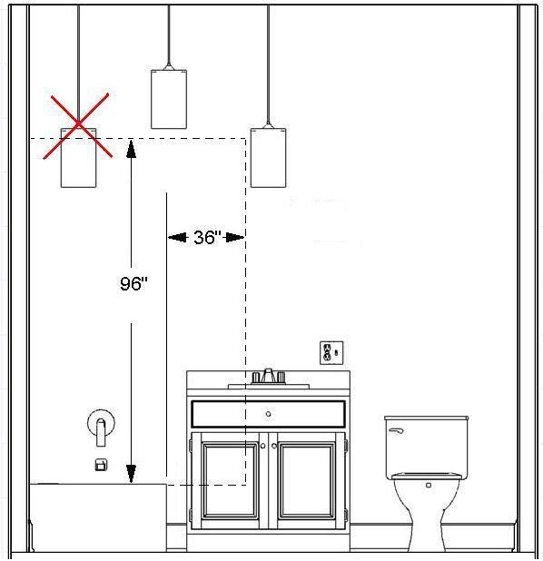 94 best Bathroom Planning images on Pinterest
