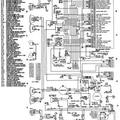 1992 S10 Blazer Radio Wiring Diagram Overhead Door 85 Chevy Truck | Chevrolet C20 4x2 Had Battery And Alternator Checked At Both ...