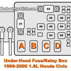 98 Honda Civic Fuse Diagram Electric Motor Wiring Diagrams 1996-2000 1.6l (dx, Ex, Lx) Under-hood Box | Car Repair Pinterest ...