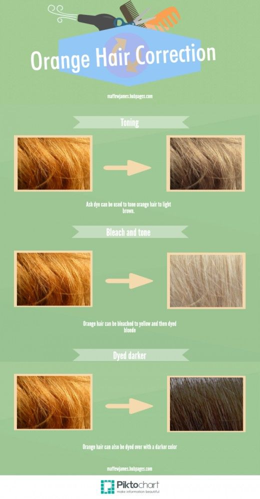 How To Fix Orange Hair Cases Light Browns And To Remove