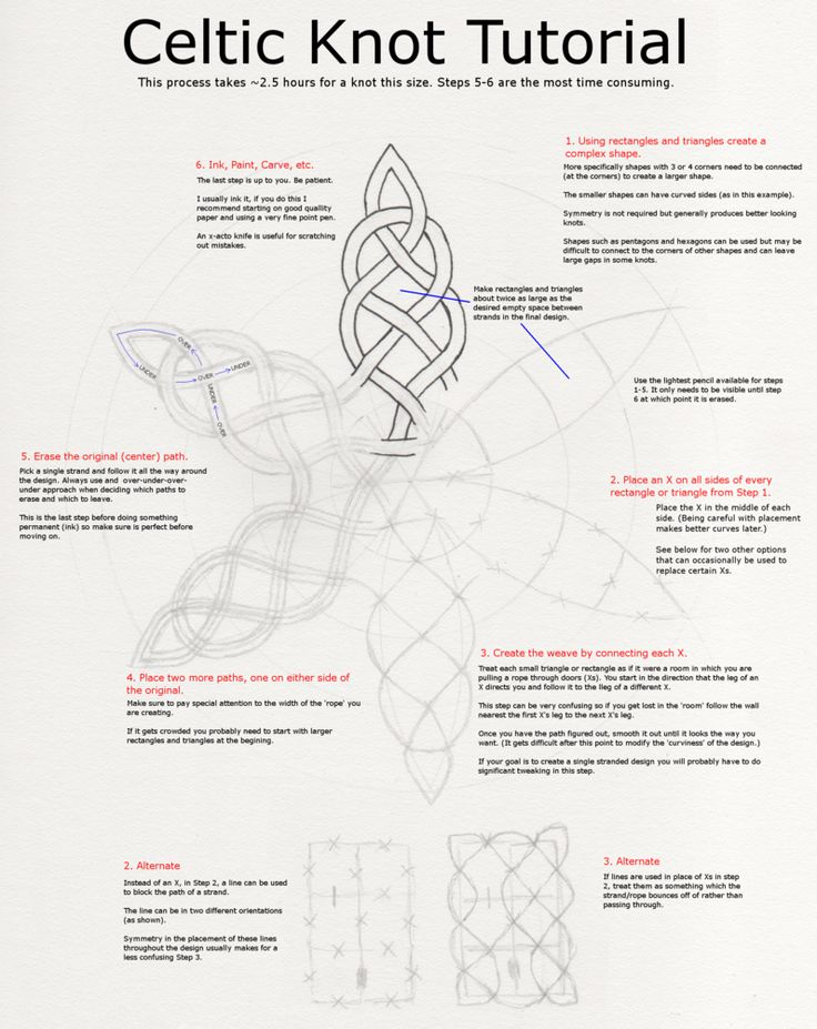 146 best images about Drawing Ribbons, Ropes, Knots